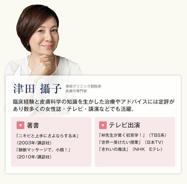 津田 攝子 臨床経験と皮膚科学の知識を生かした治療やアドバイスには定評があり数多くの女性誌・テレビ・講演などでも活躍。